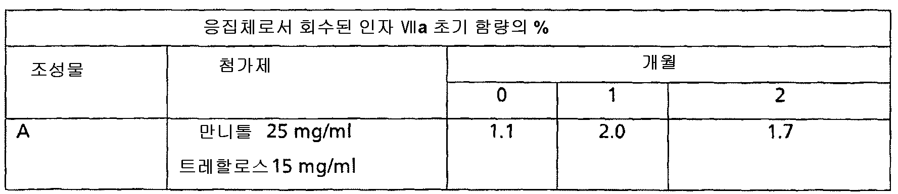 Figure 112011022962401-pat00009