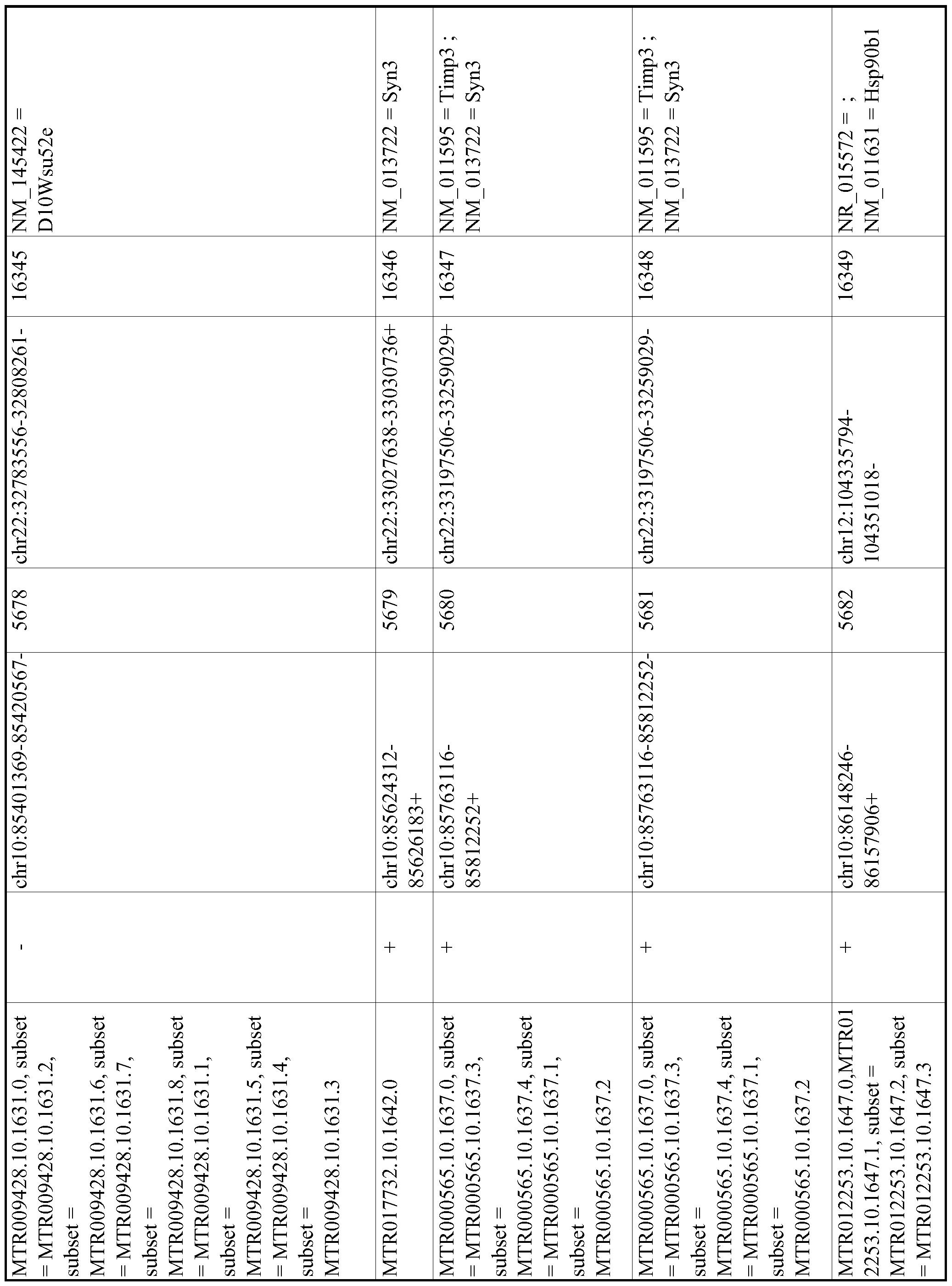 Figure imgf001023_0001