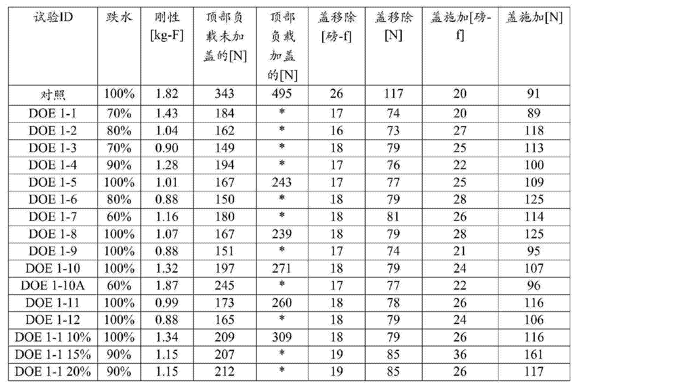 Figure CN105517775AD00511