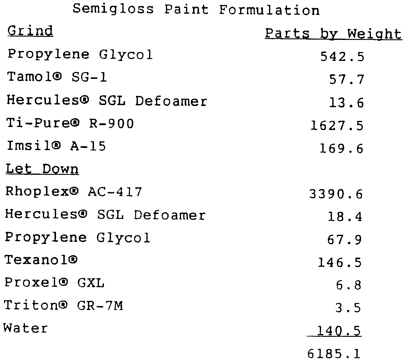 EP0566911A1 - Improved leveling aqueous coating compositions