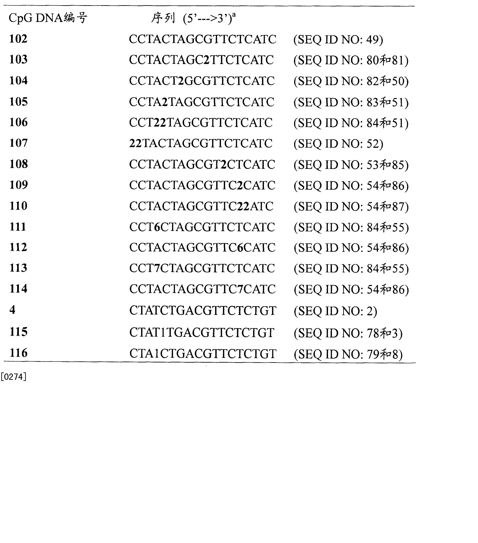 Figure CN101094594BD00431