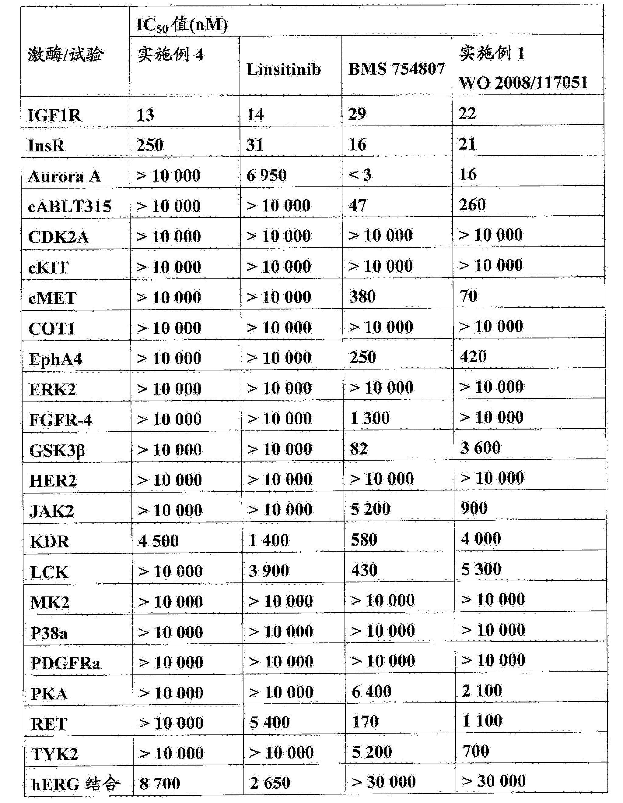 Figure CN103492390AD00261
