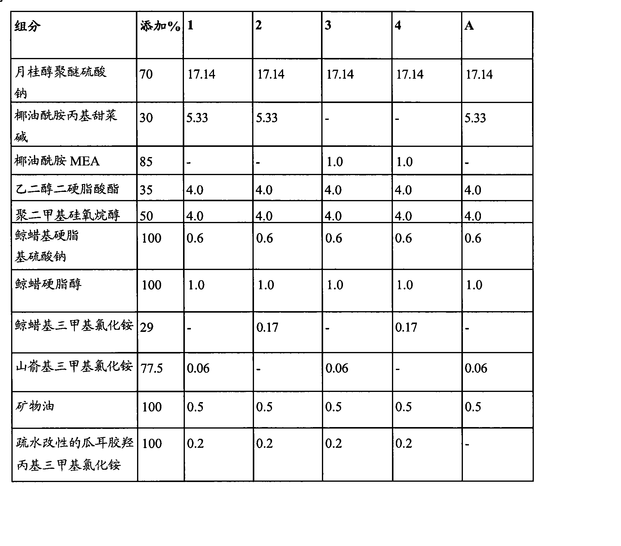 Figure CN102869334AD00101
