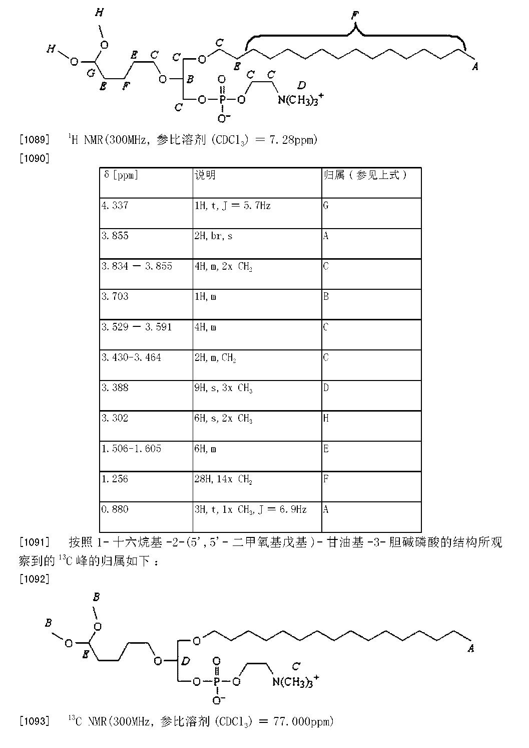 Figure CN104788492AD01241
