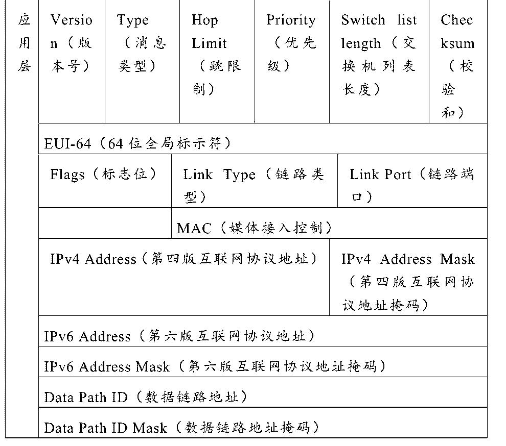 Figure CN104734877AD00211