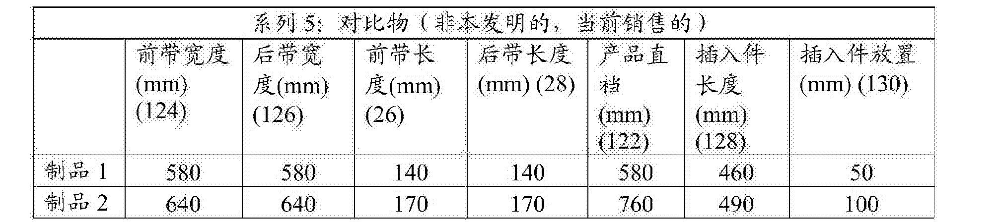 Figure CN107405233AD00261
