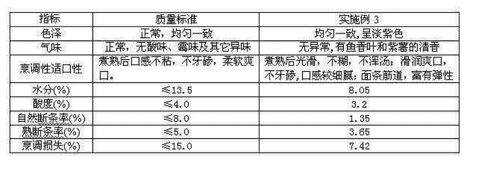 Figure CN103461824BD00071