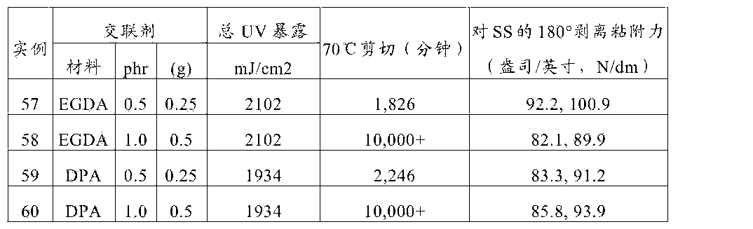 Figure CN105121579AD00322