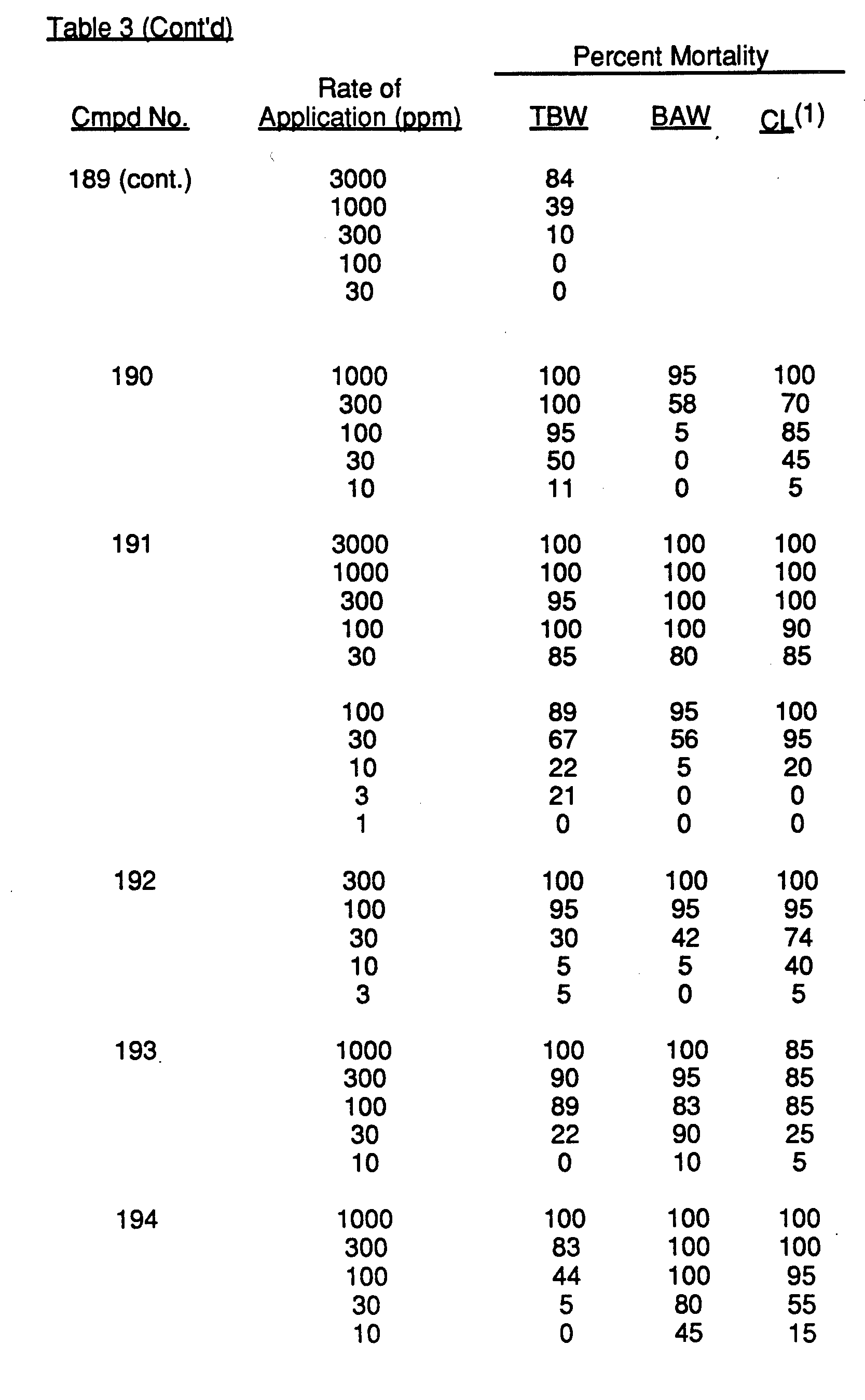 Figure imgf000134_0001