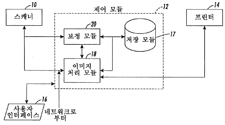 Figure R1020070050204