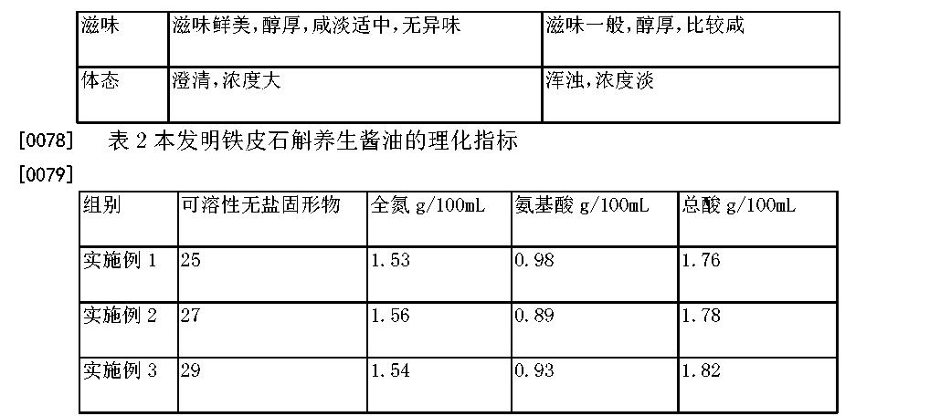 Figure CN104970335AD00081