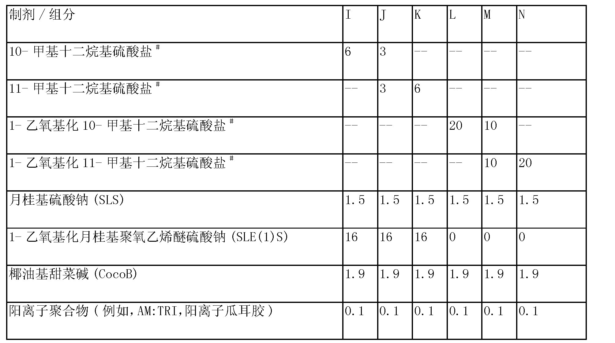 Figure CN103687583AD00153