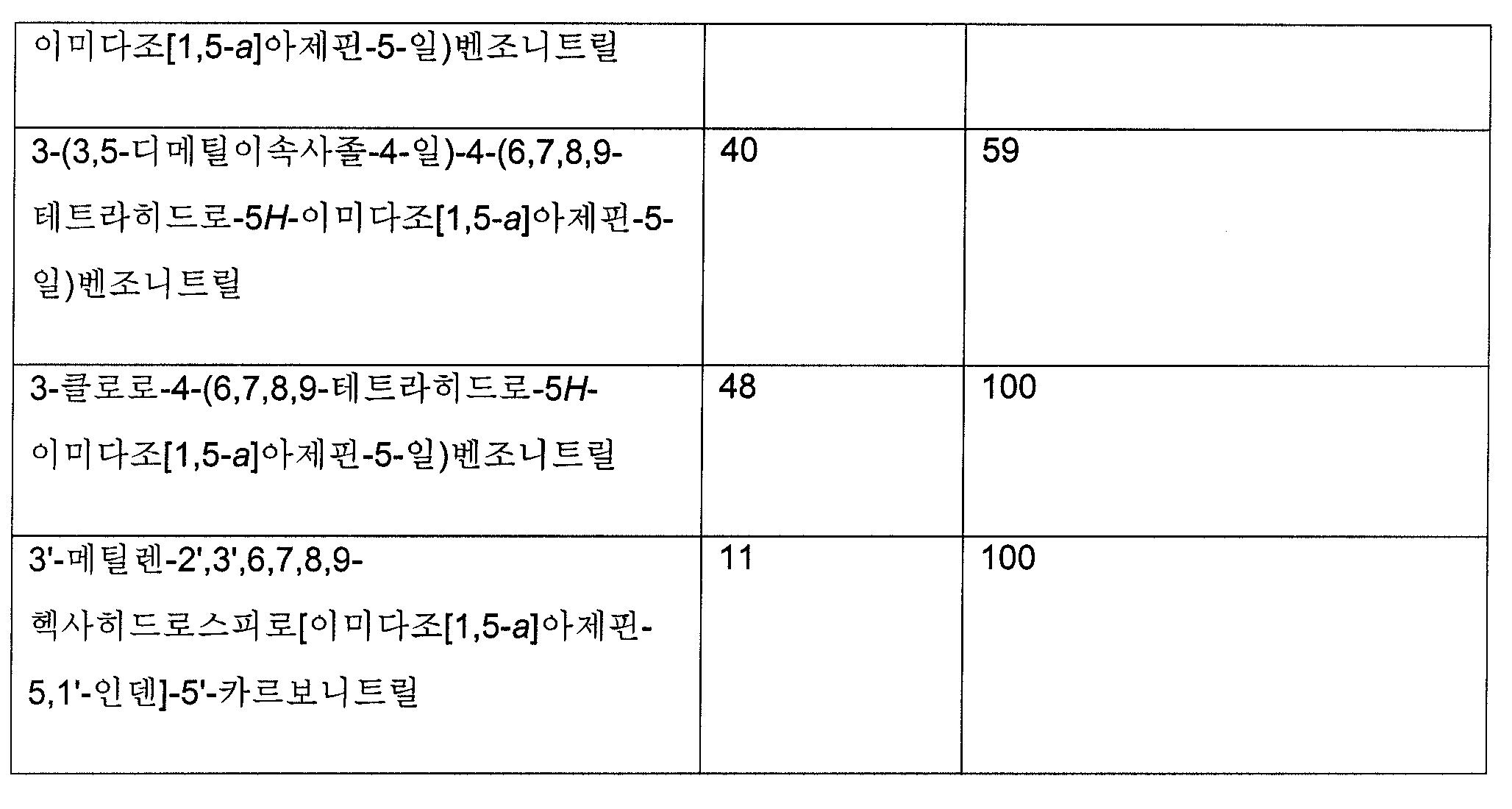 Figure 112013001840595-pat00029