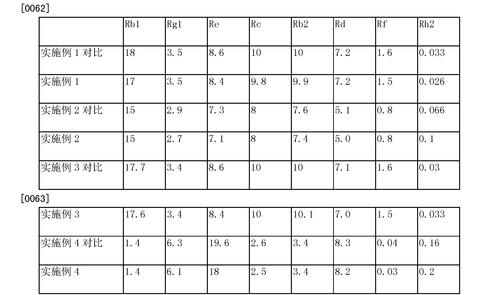 Figure CN103689515BD00071