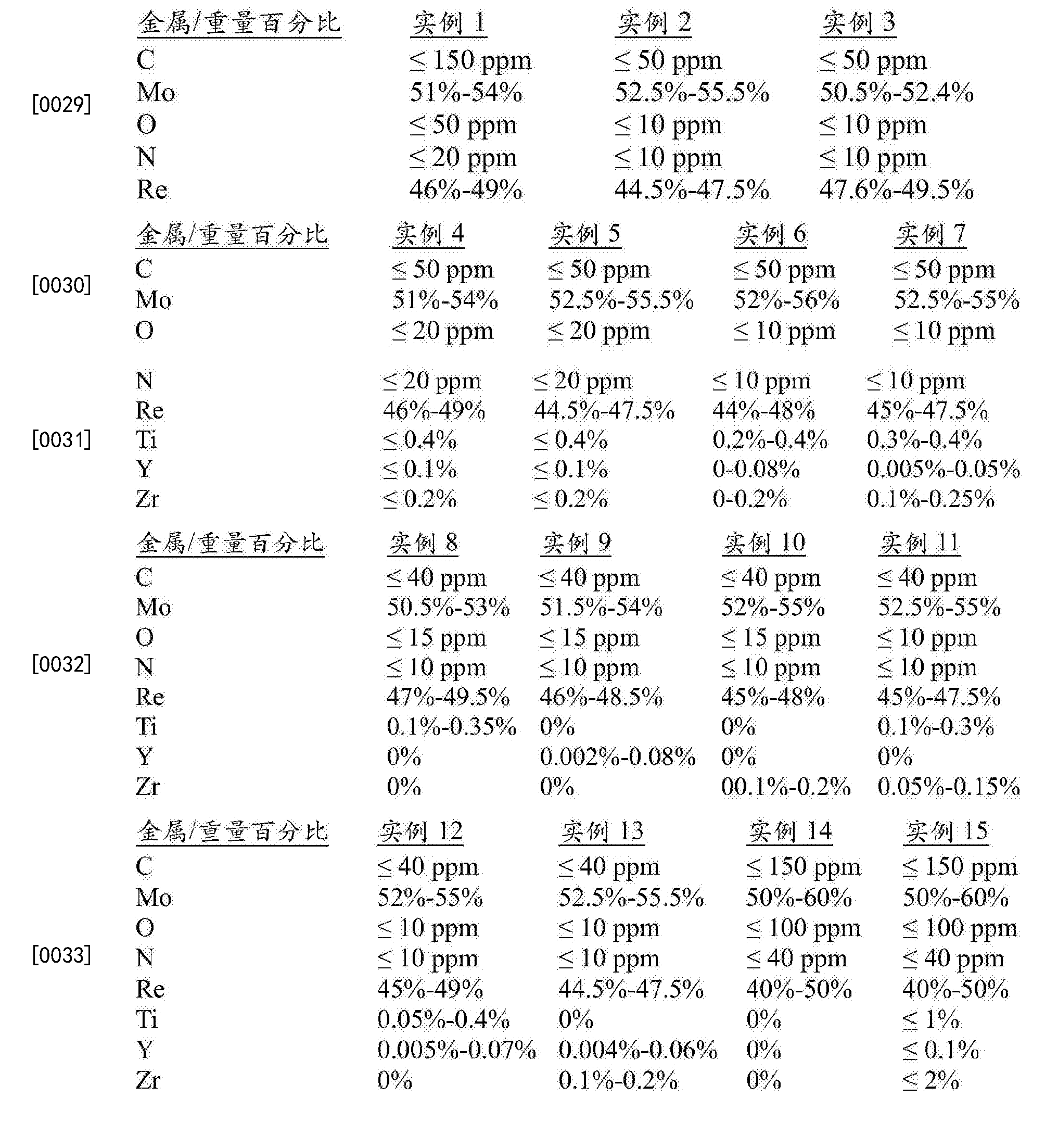 Figure CN105247092BD00171
