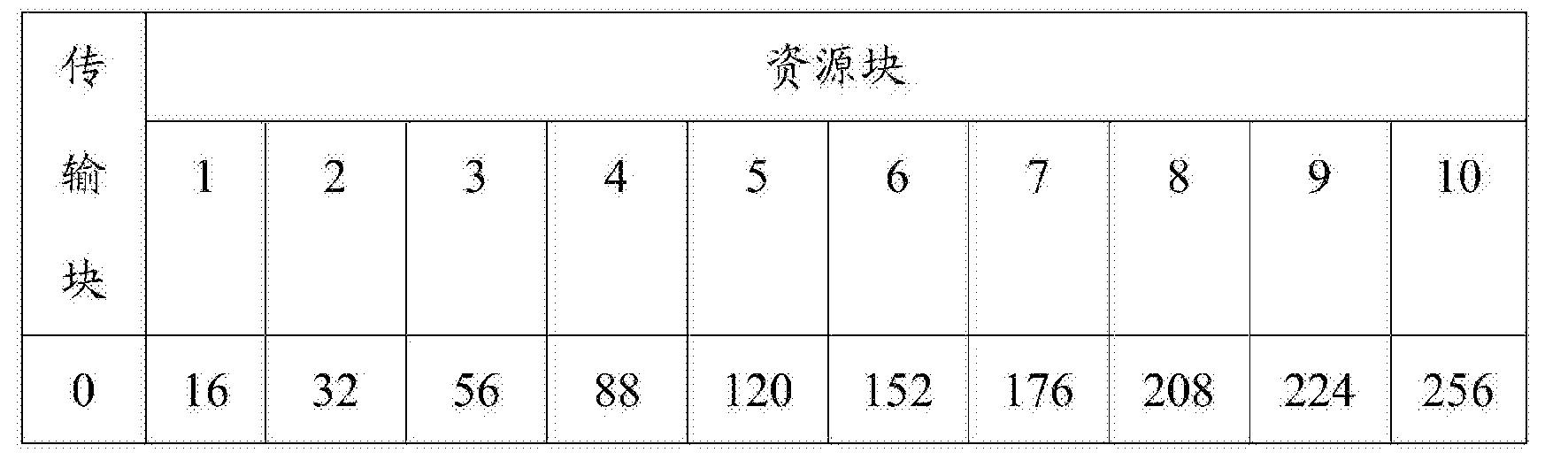 Figure CN104584662BD00171