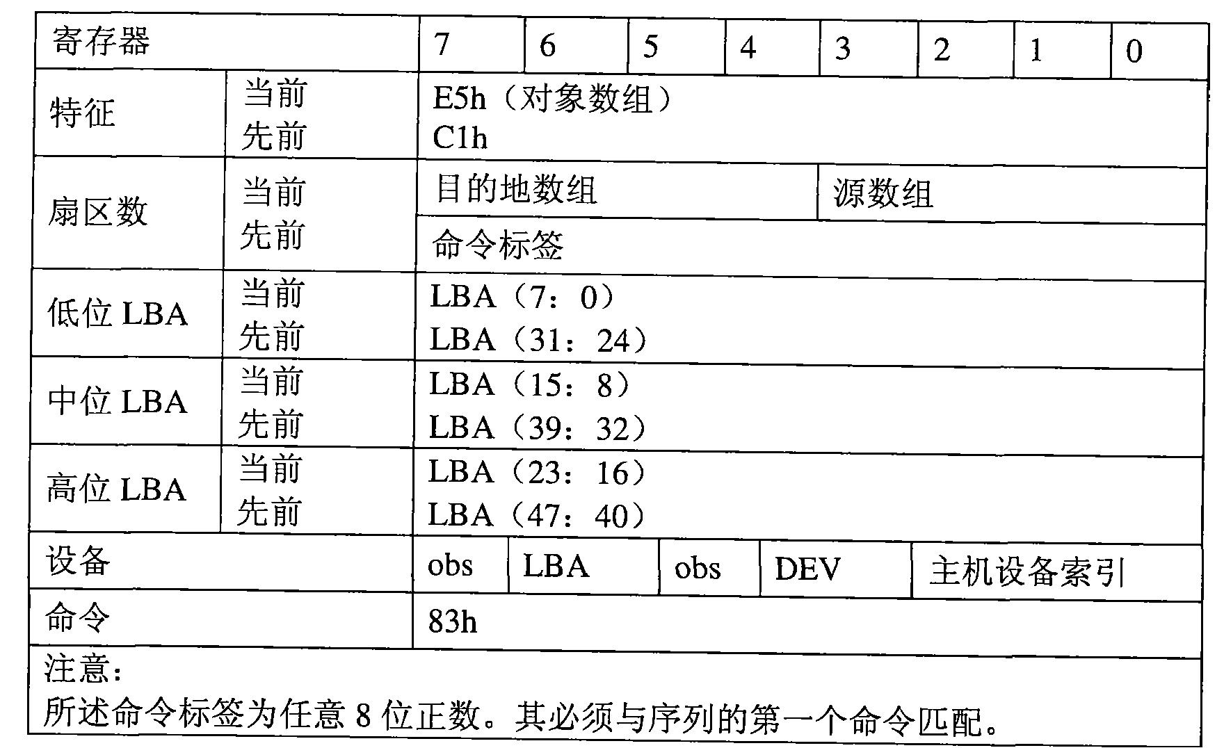 Figure CN101305334BD00091