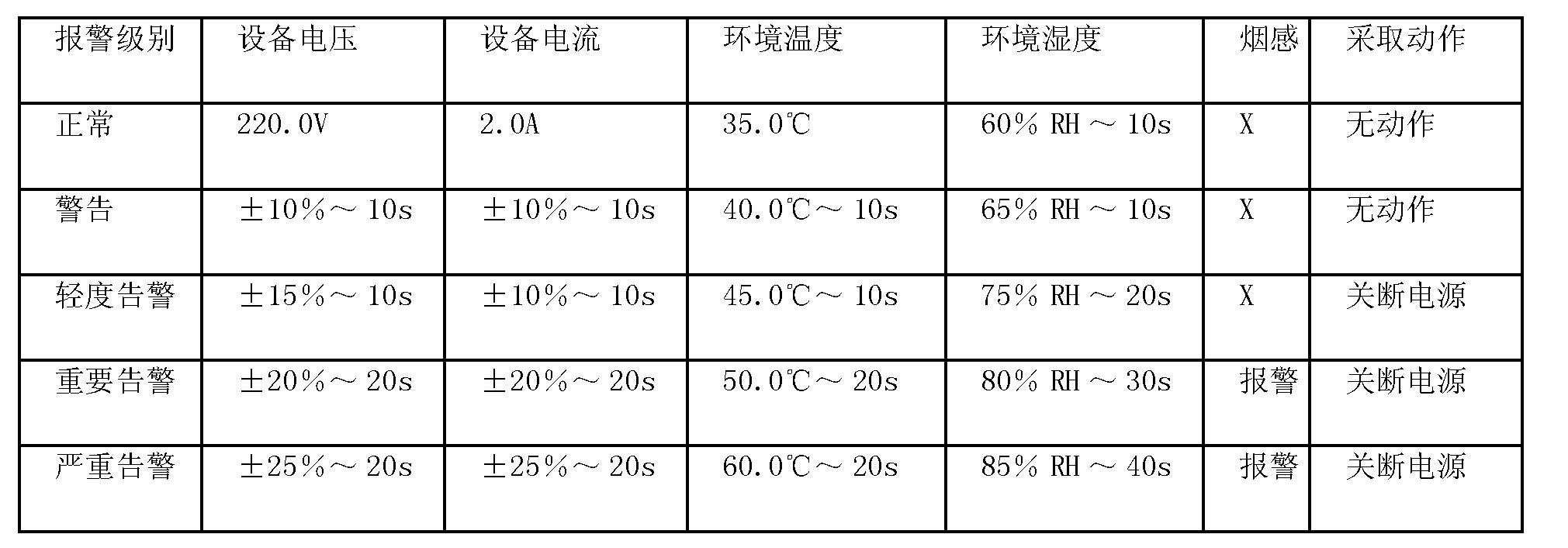 Figure CN101923344BD00111