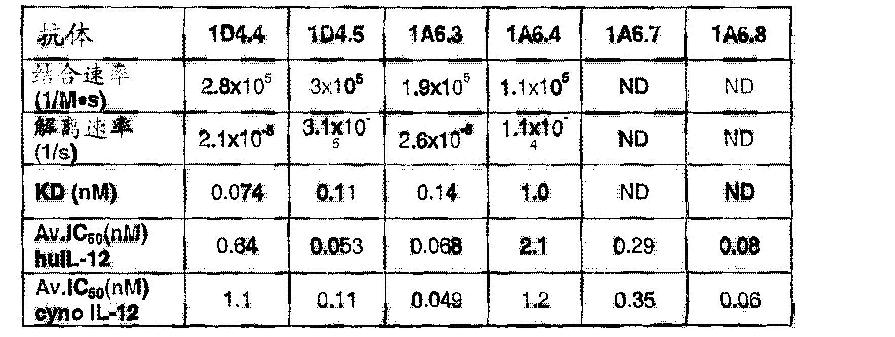 Figure CN103145838AD00801
