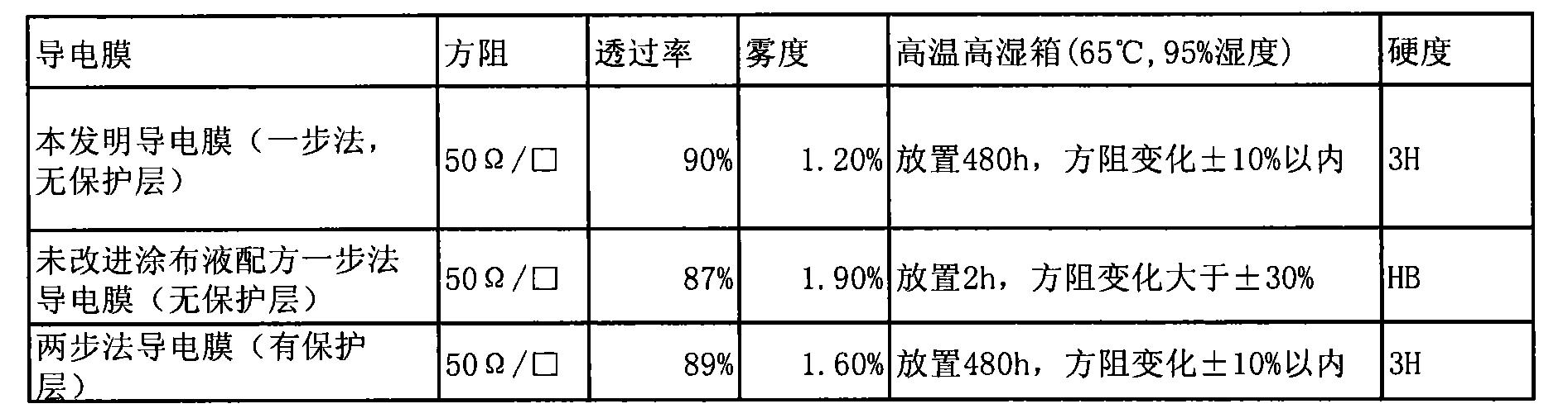 Figure CN103996456BD00041