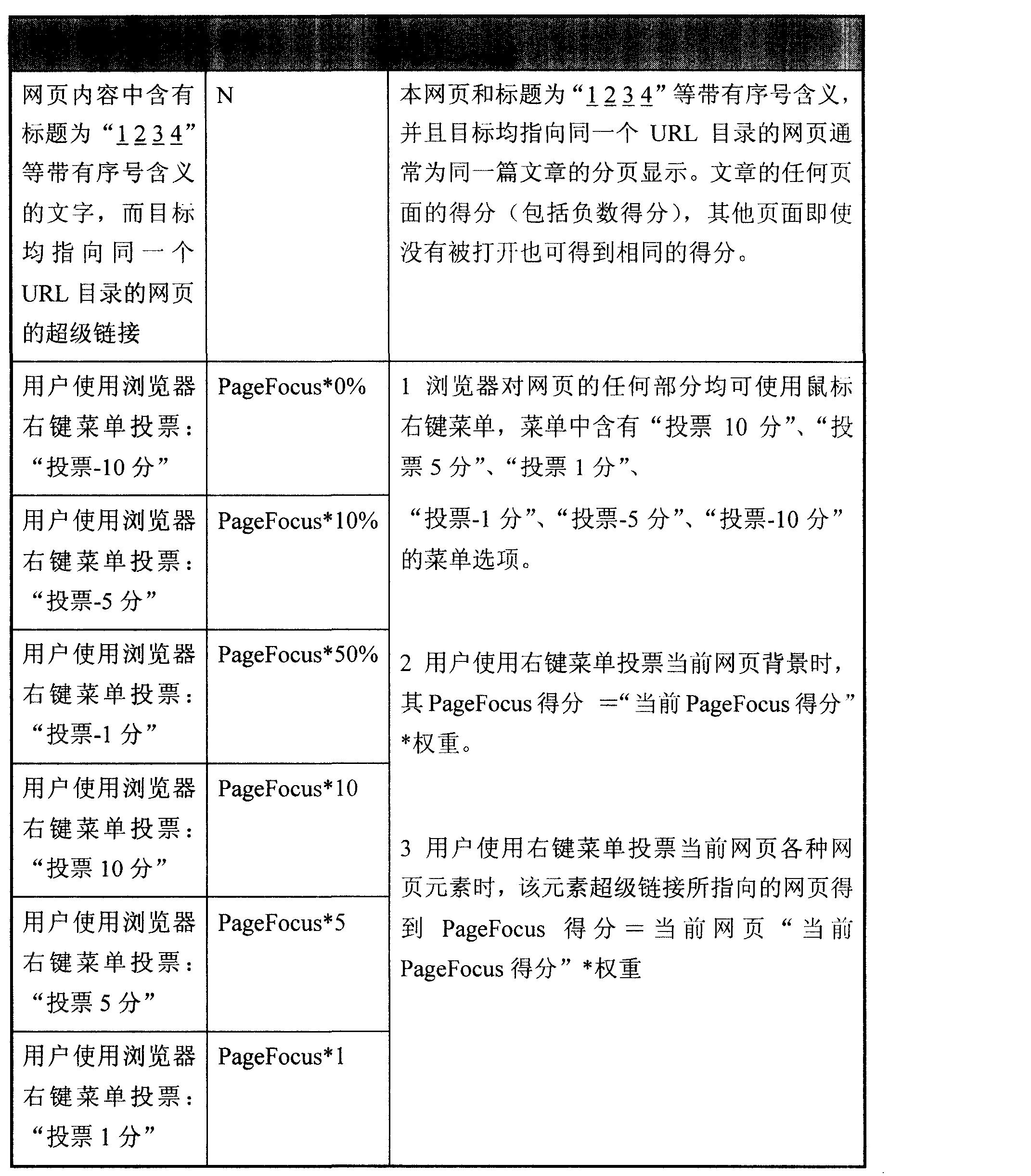 Figure CN101025737BD00151