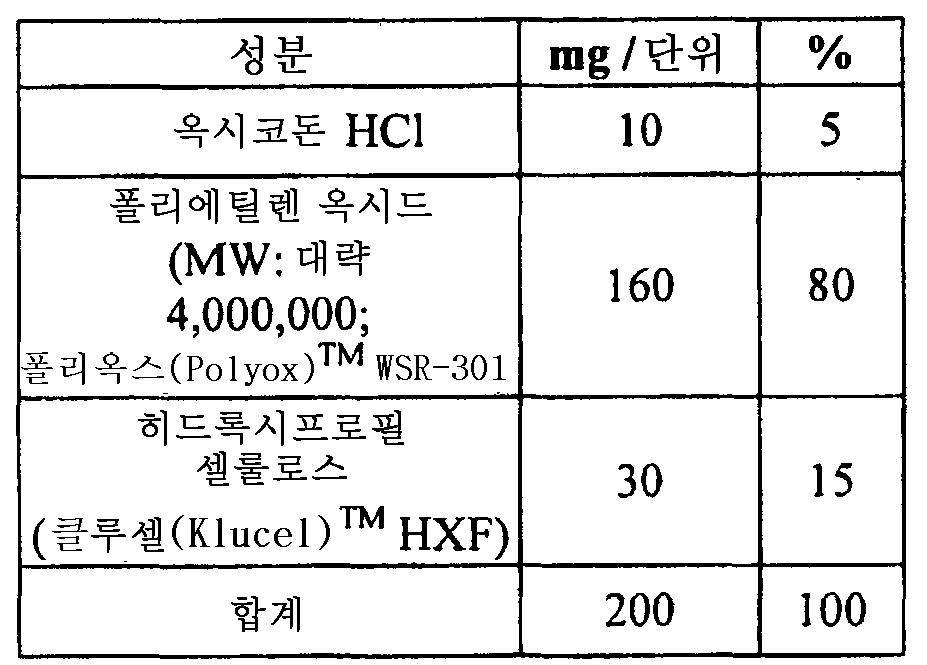 Figure 112011082183604-pat00003