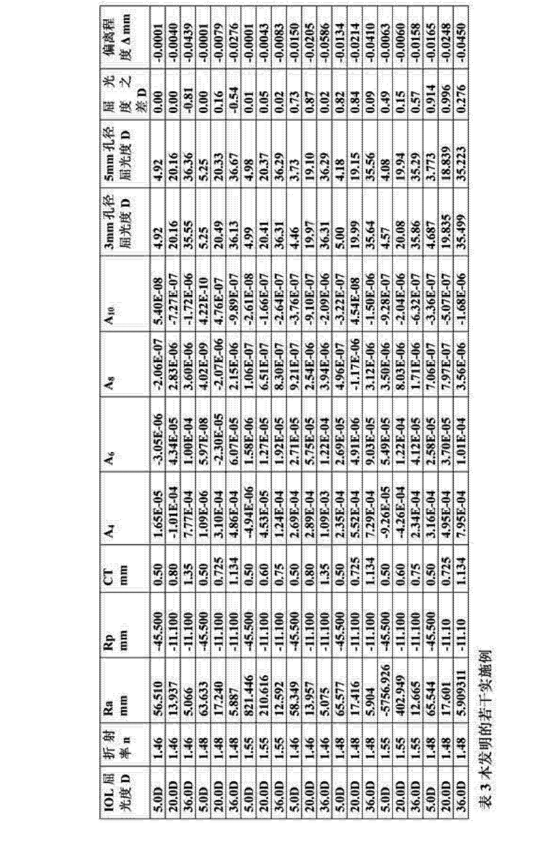 Figure CN104490490AD00101