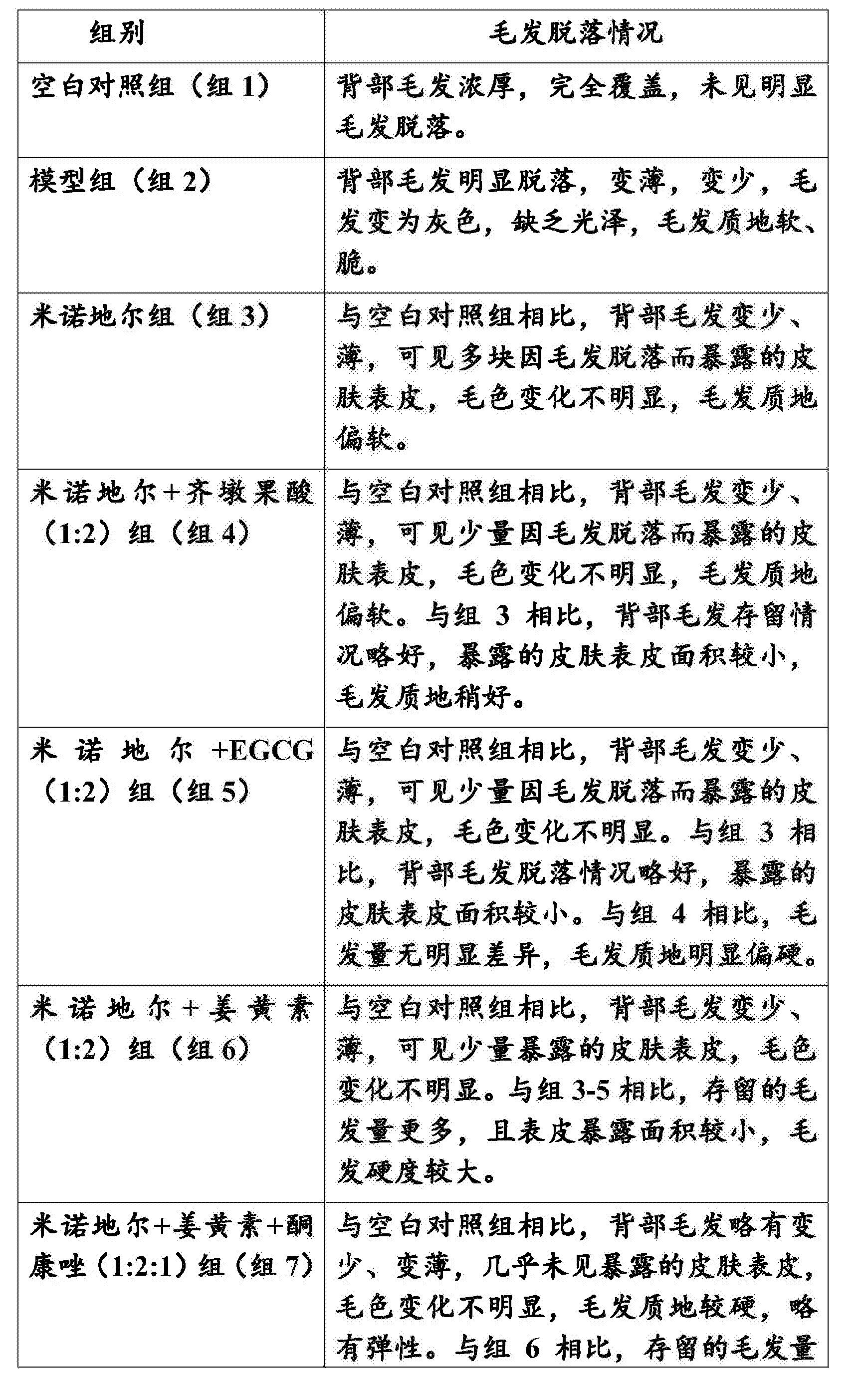 Figure CN107281185AD00071