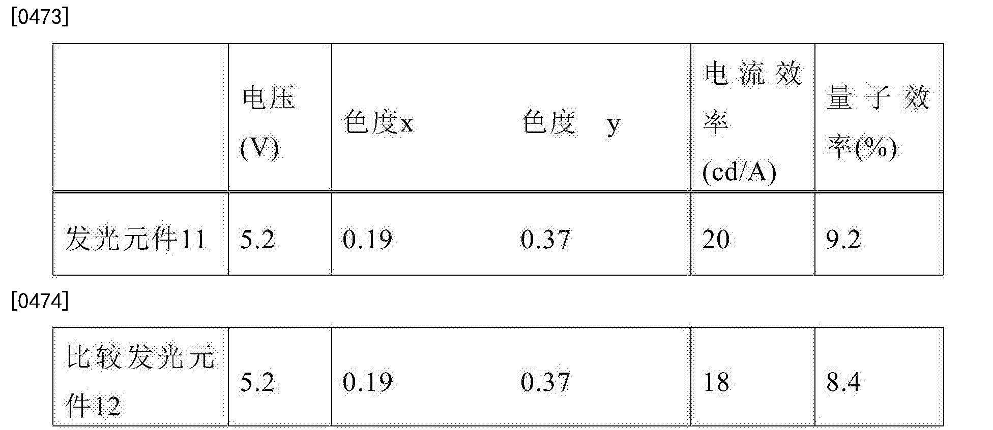 Figure CN106866430AD00631