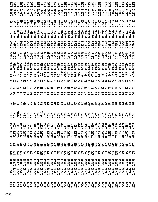 Figure CN101821544BD01191