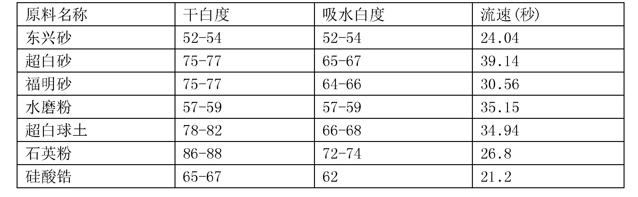 Figure CN106431365AD00051