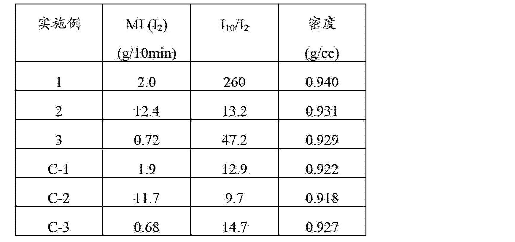 Figure CN102695735AD00271