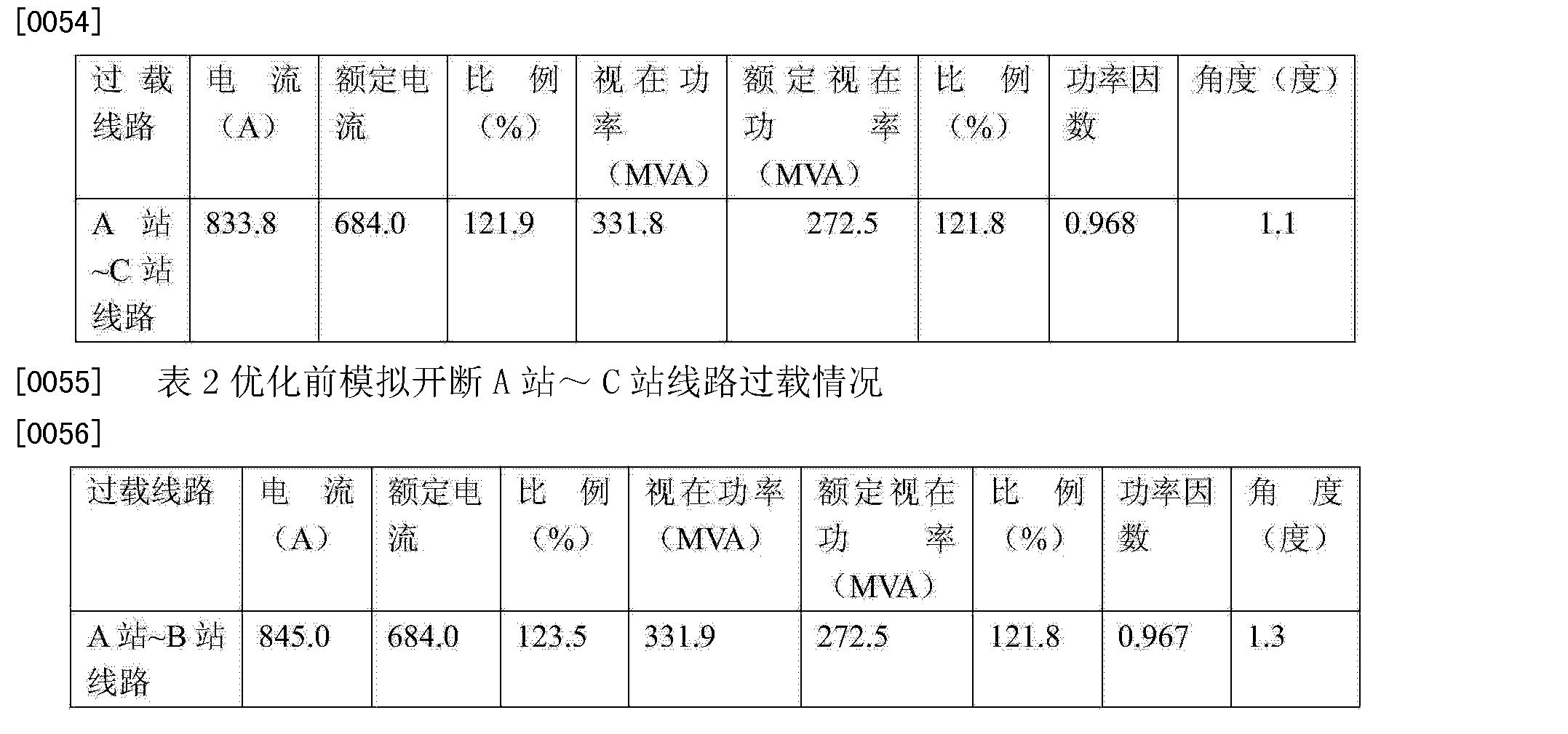 Figure CN103746368BD00081