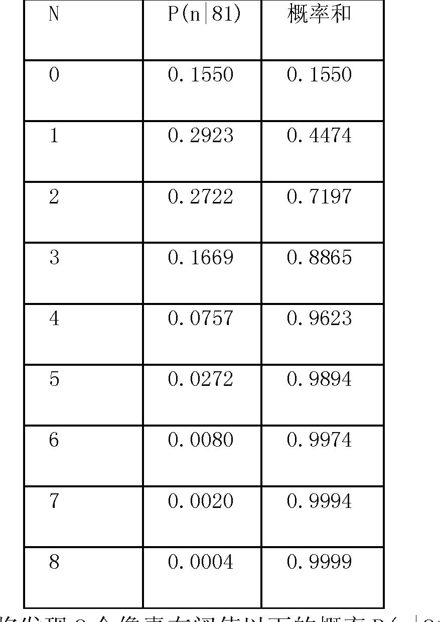 Figure CN101833116BD00161