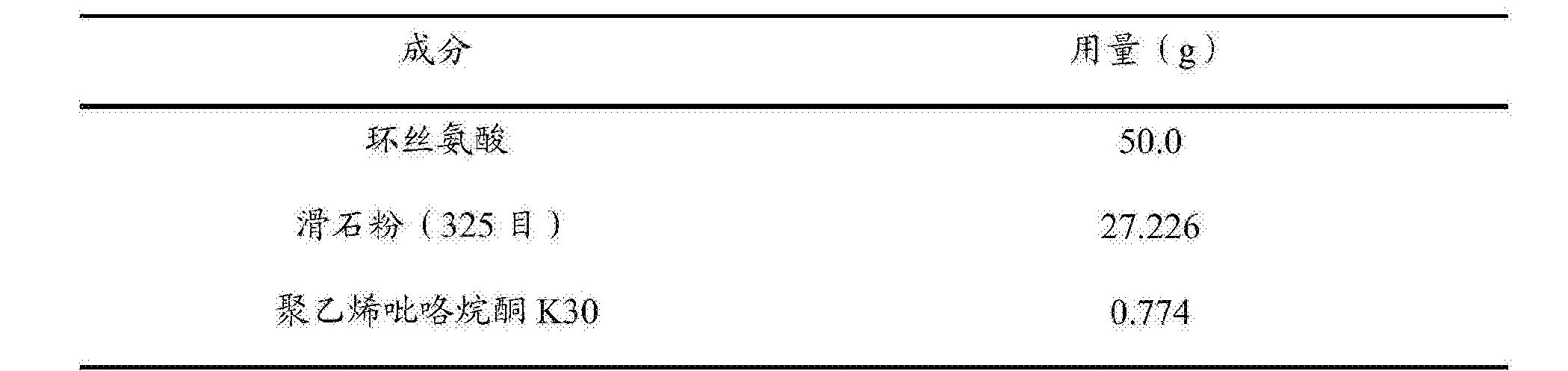 Figure CN105476976BD00122