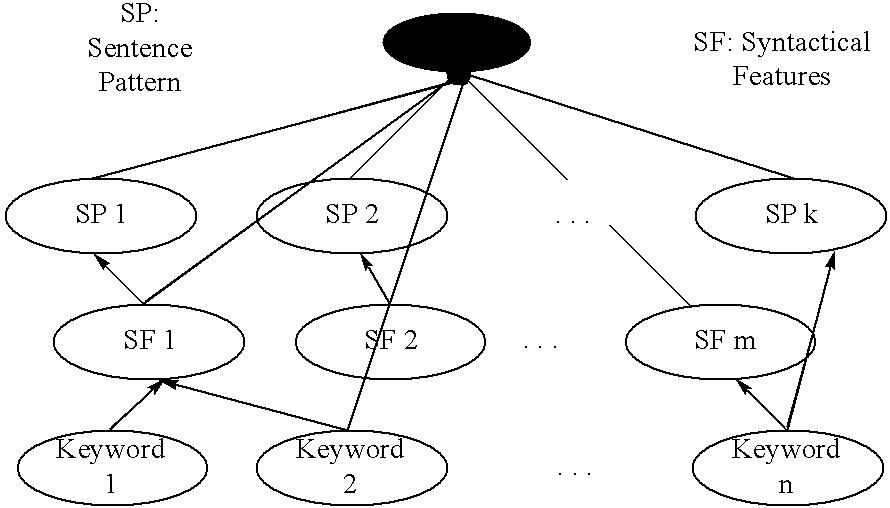 Figure US20040220925A1-20041104-C00001