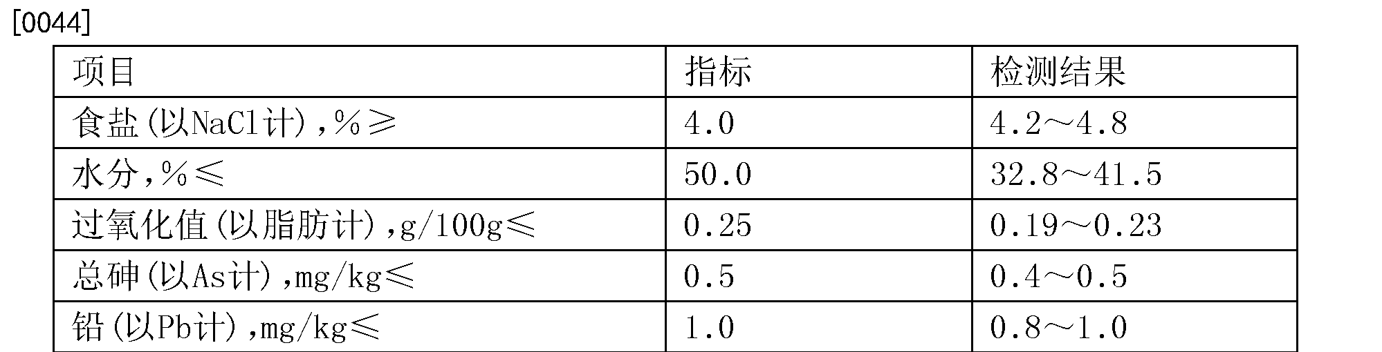 Figure CN106579322AD00062