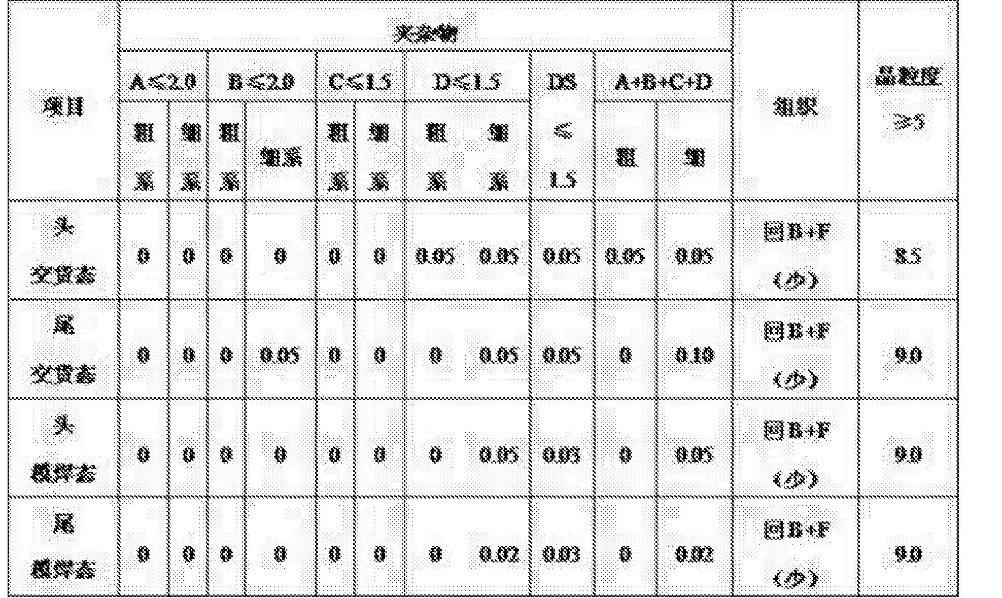 Figure CN105624550BD00061