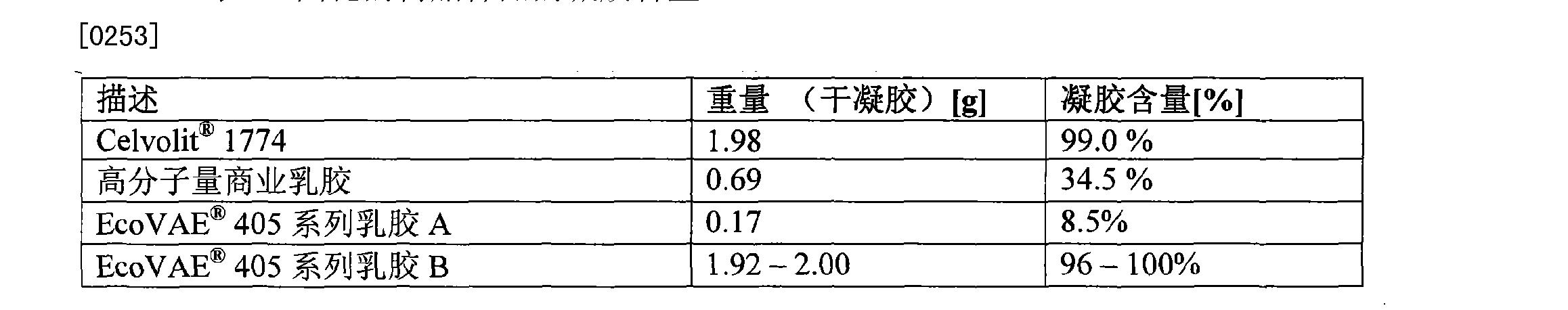 Figure CN101665647BD00231