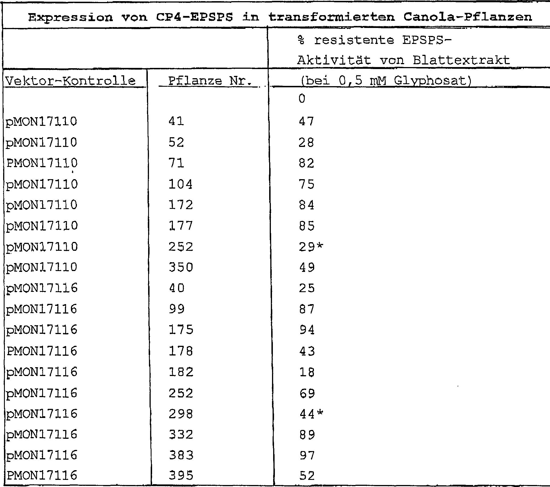 Berühmt Multiplikation Von Fraktionen Einer Tabelle Grad 6 Ideen ...
