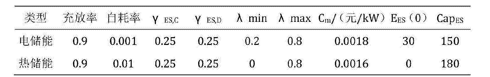 Figure CN104734168BD00142