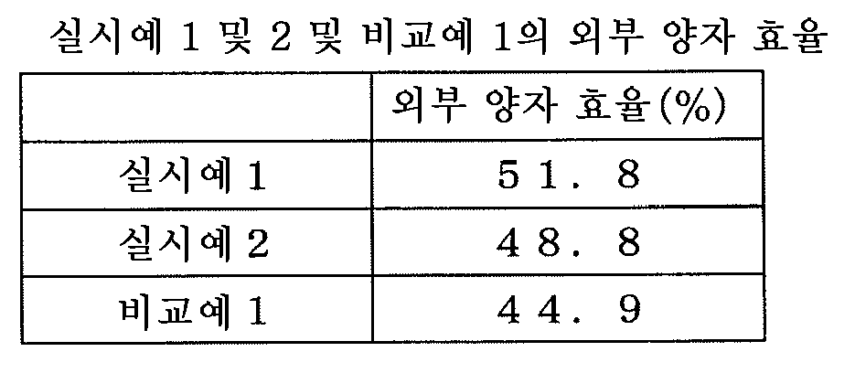 Figure 112013037161129-pct00013