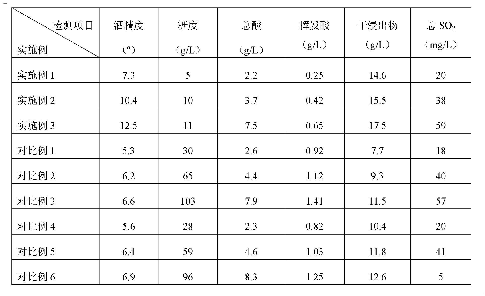 Figure CN103045424BD00121
