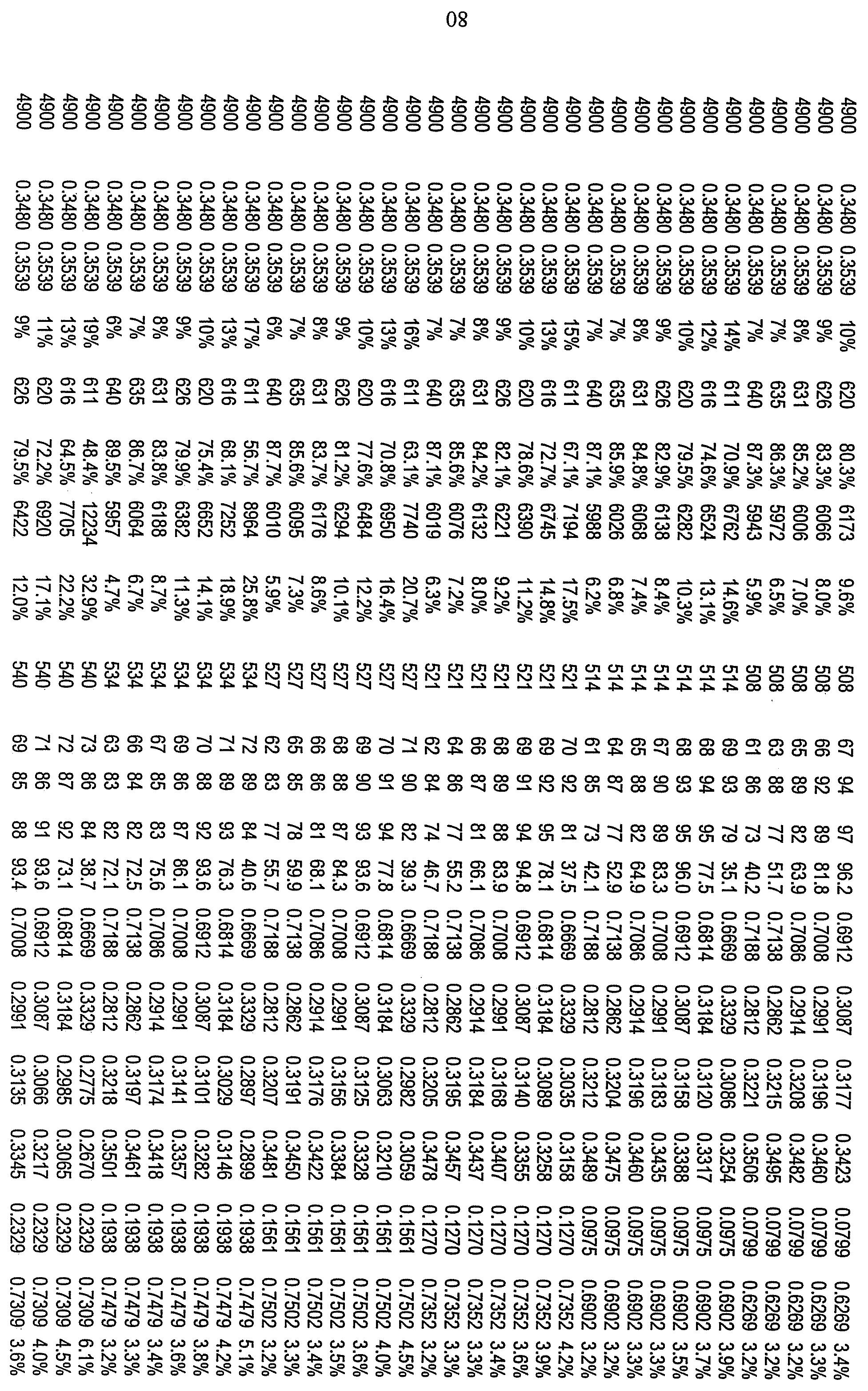 Figure 112010029469117-pct00046