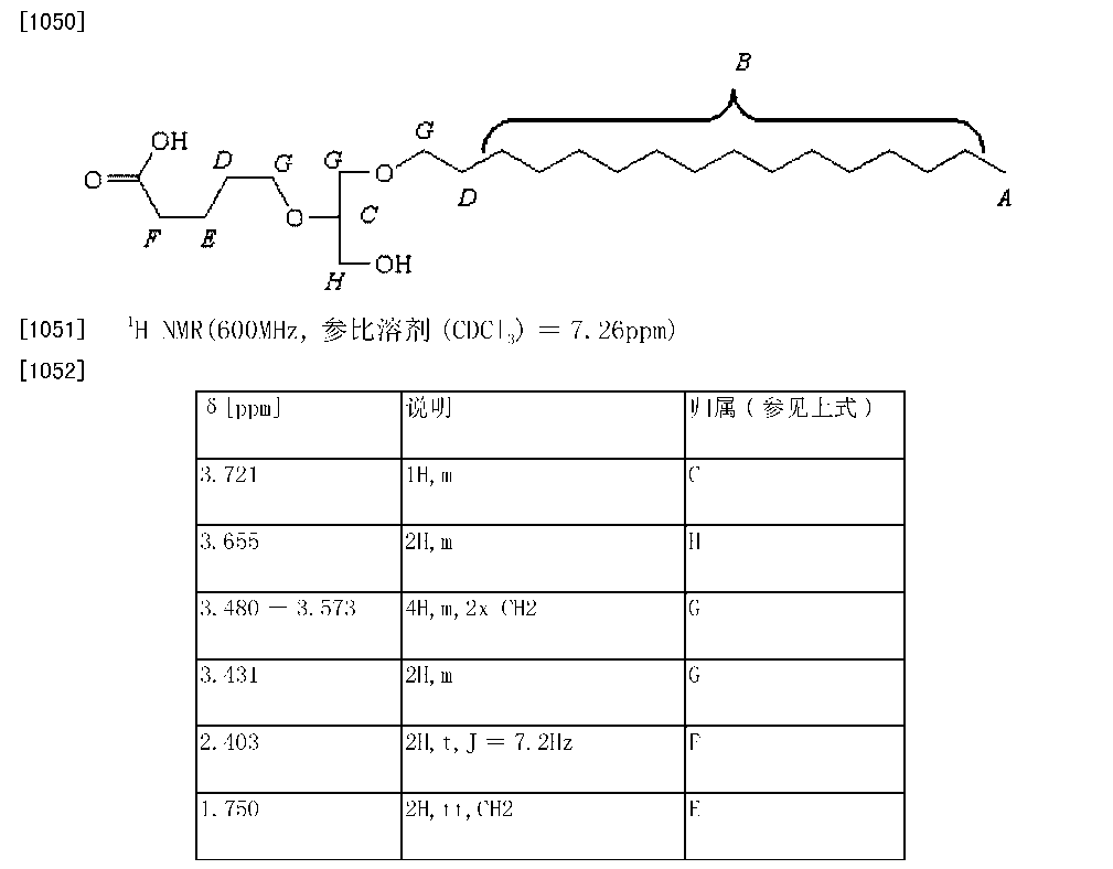 Figure CN104788492AD01181