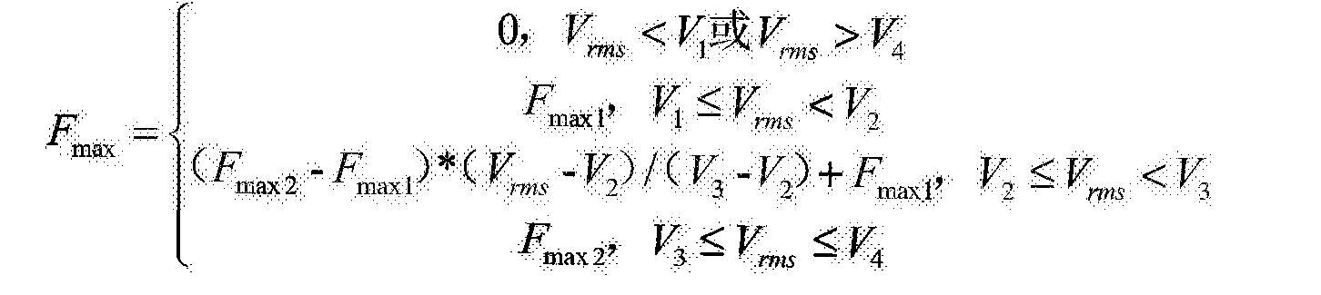 Figure CN106208887AC00022