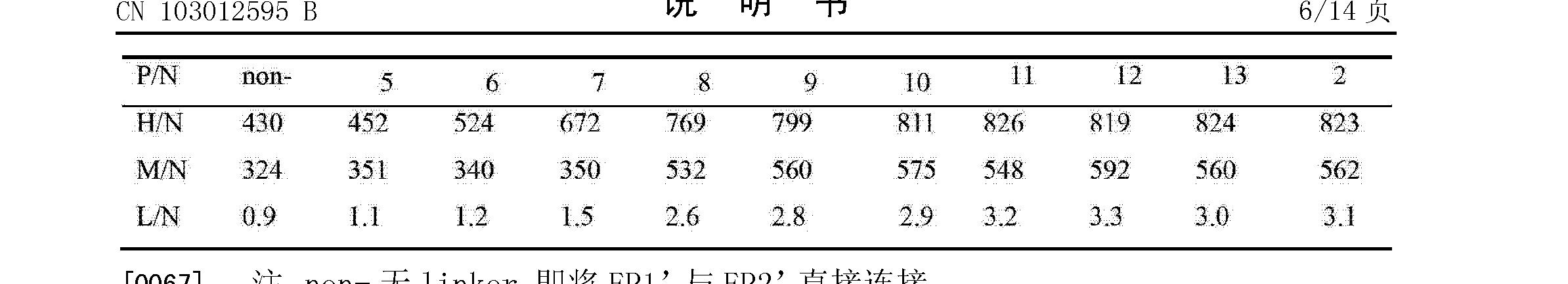 Figure CN103012595BD00081