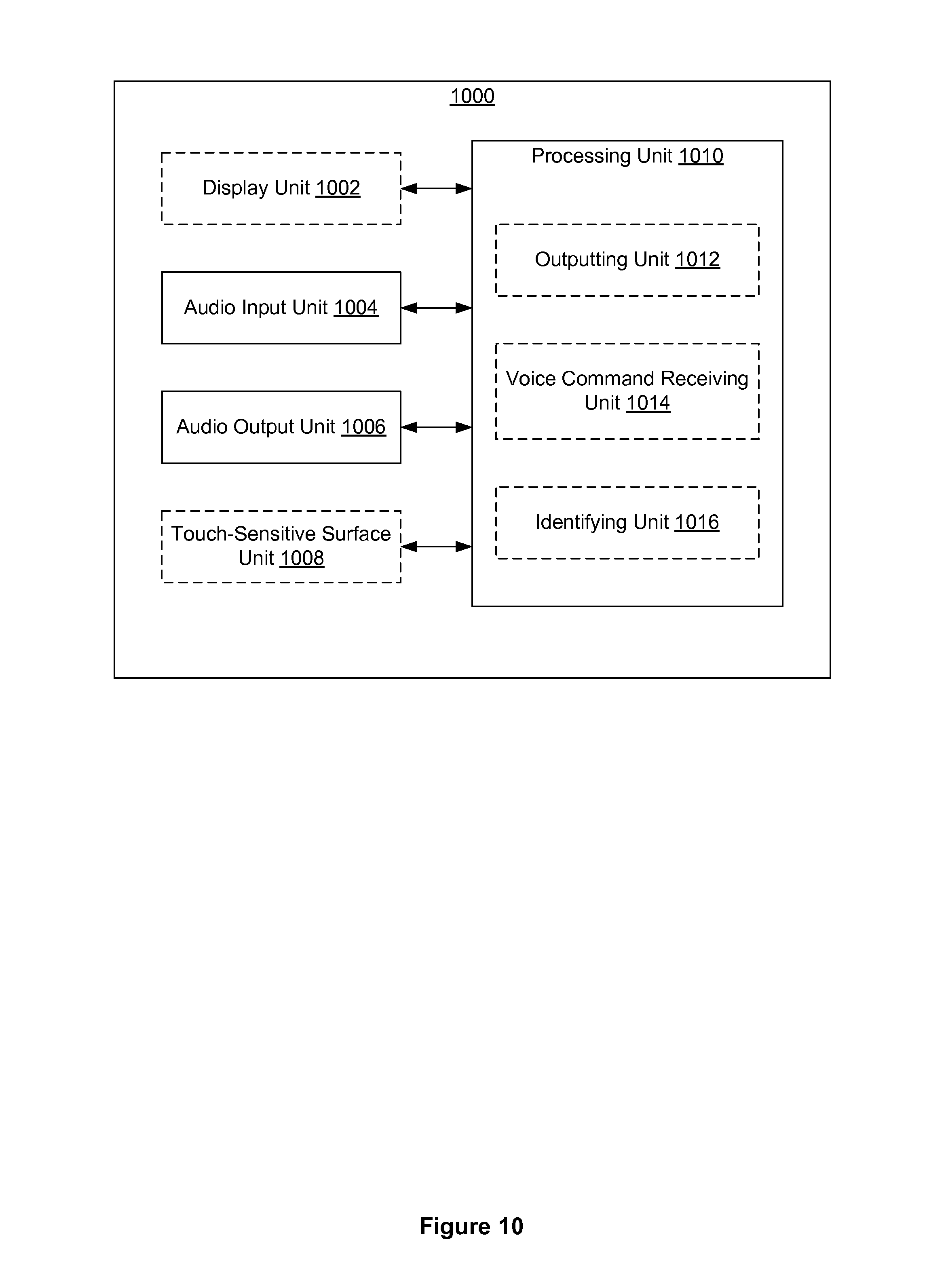 Us9495129b2 device method and user interface for voice us9495129b2 device method and user interface for voice activated navigation and browsing of a document google patents buycottarizona Gallery