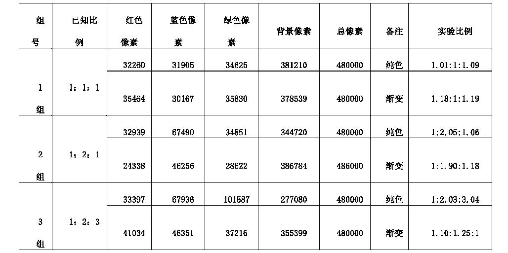 Figure CN104978740AD00081