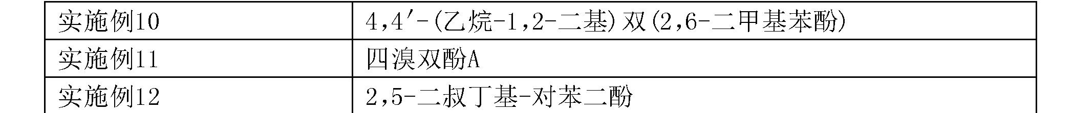 Figure CN104582671BD00381